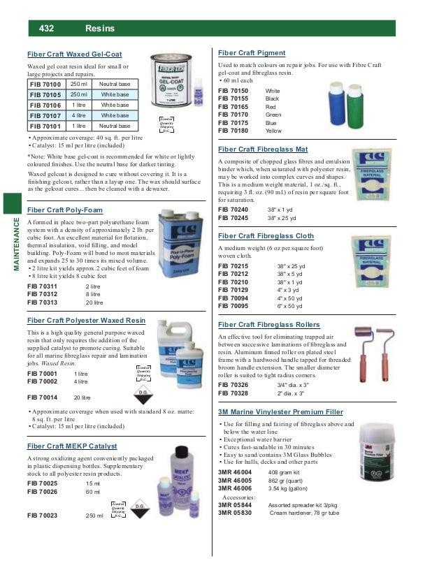 fibreglass repair kit instructions