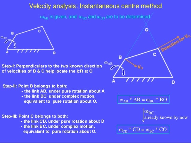 7locity analysis velocity analysis instantaneous ccuart Choice Image