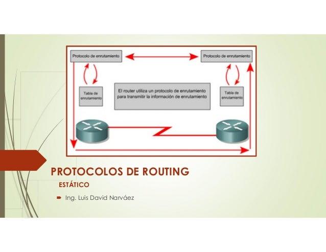 PROTOCOLOS DE ROUTING ESTÁTICO  Ing. Luis David Narváez