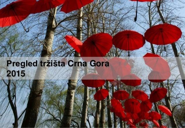 Pregled tržišta Crna Gora 2015