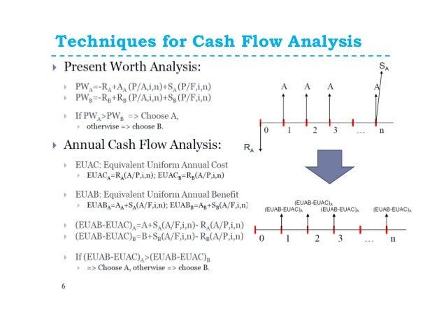 7. annual cash flow analysis