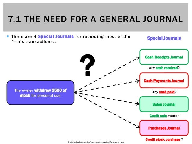 71 the need for a general journal 4 ccuart Choice Image