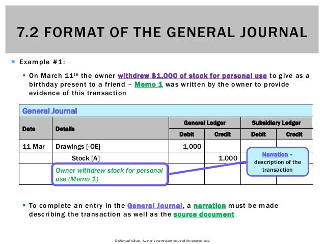 7.2 Format of the General Journal