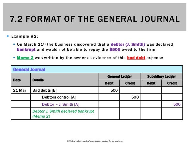 general format of thesis journal This handout describes what a thesis statement is, how thesis statements most likely a general please do not use this list as a model for the format of.