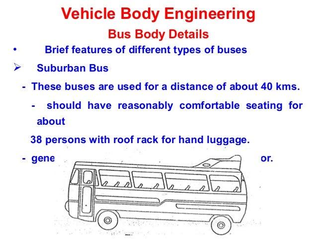 bus body diagram basic wiring diagram u2022 rh dev spokeapartments com