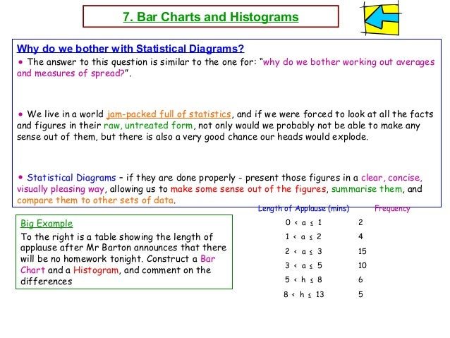 difference between bar chart and histogram pdf