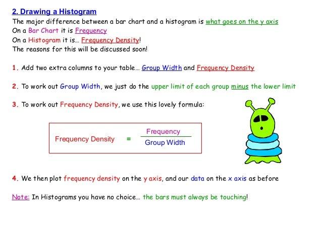 bar charts and histograms