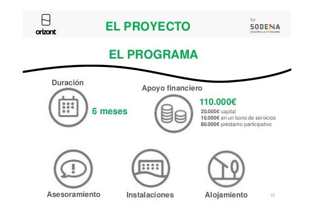 EL PROGRAMA Duración Apoyo financiero 6 meses 110.000€ 20.000€ capital EL PROYECTO AlojamientoInstalacionesAsesoramiento 1...