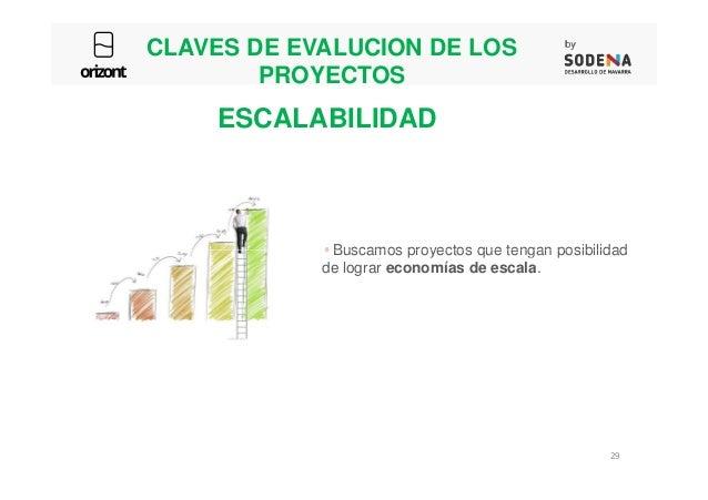 CLAVES DE EVALUCION DE LOS PROYECTOS Buscamos proyectos que tengan posibilidad ESCALABILIDAD Buscamos proyectos que tengan...
