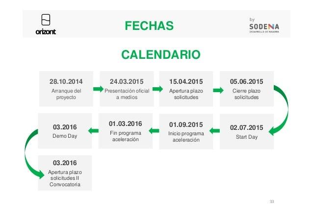 CALENDARIO 28.10.2014 Arranque del proyecto 24.03.2015 Presentación oficial a medios 15.04.2015 Apertura plazo solicitudes...
