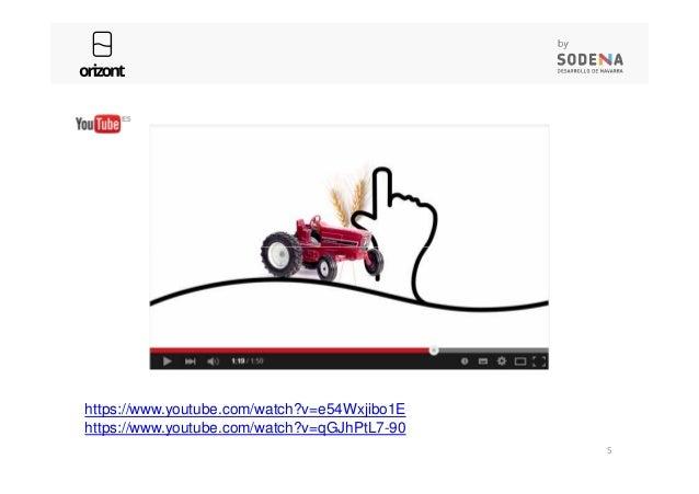 5 https://www.youtube.com/watch?v=e54Wxjibo1E https://www.youtube.com/watch?v=qGJhPtL7-90