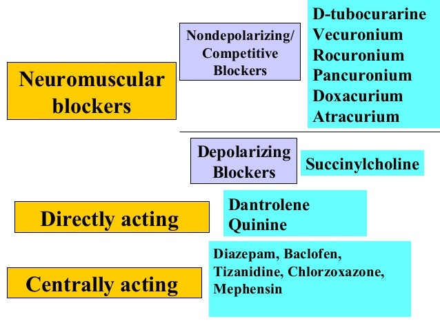 an overview of the neuromuscular blocking agents Neuromuscular blocking agents the intent of the neuromuscular blocking agent policy is to ensure ashman ej et al practice guideline update summary.