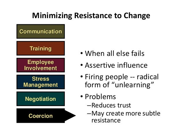 resistance to change and stress This can lead to stress, reduction in change elements delivered and  avoiding  these forms of resistance to change requires consideration of.
