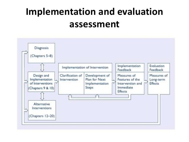 an evaluation of the implementation of Phi document on implementation, monitoring and evaluation of the global strategy nd plan of action on public health, innovation and intellectual property.