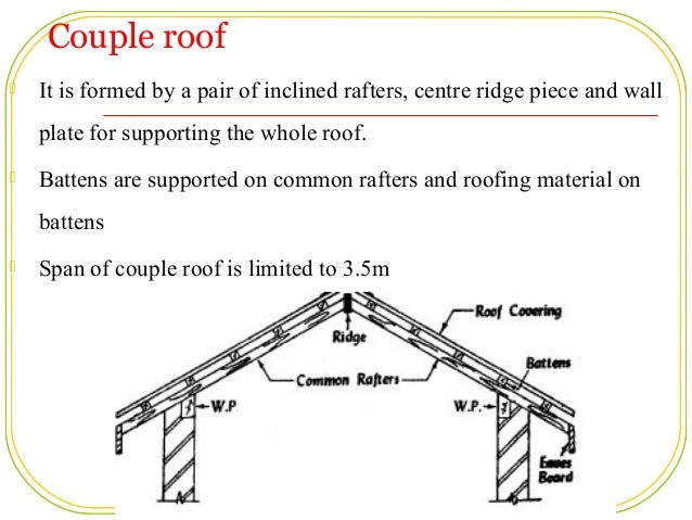 7 Roofs