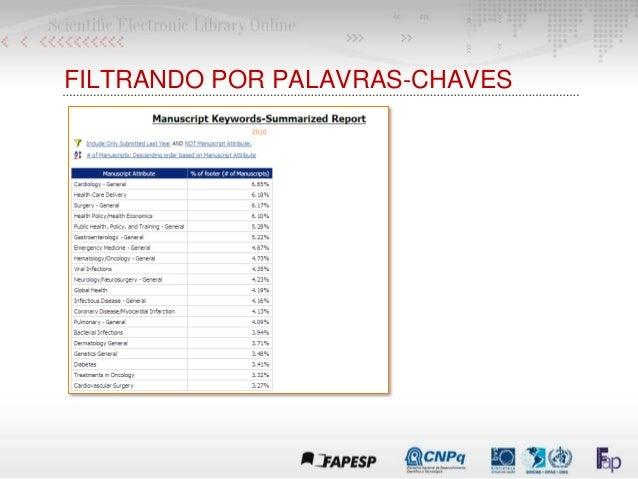 FILTRANDO POR PALAVRAS-CHAVES