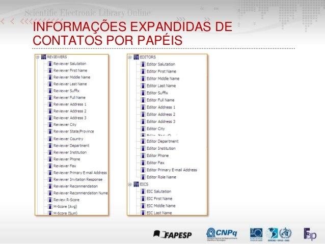 INFORMAÇÕES EXPANDIDAS DE CONTATOS POR PAPÉIS