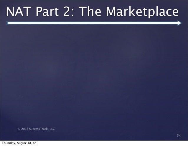 © 2013 SuccessTrack, LLC NAT Part 2: The Marketplace 34 Thursday, August 13, 15