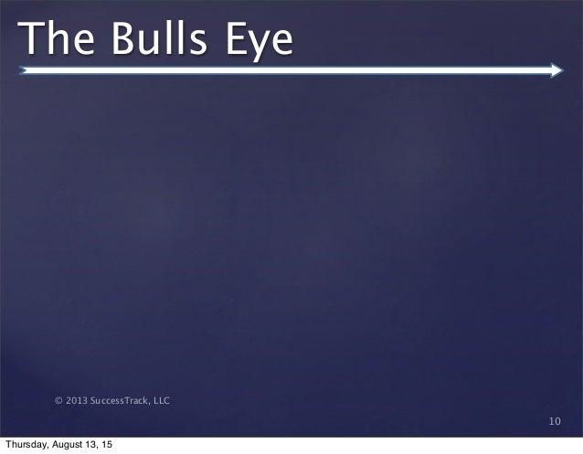 © 2013 SuccessTrack, LLC The Bulls Eye 10 Thursday, August 13, 15