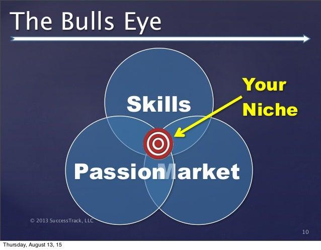 © 2013 SuccessTrack, LLC The Bulls Eye 10 Skills MarketPassion Your Niche Thursday, August 13, 15