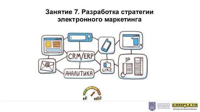 Занятие 7. Разработка стратегии электронного маркетинга