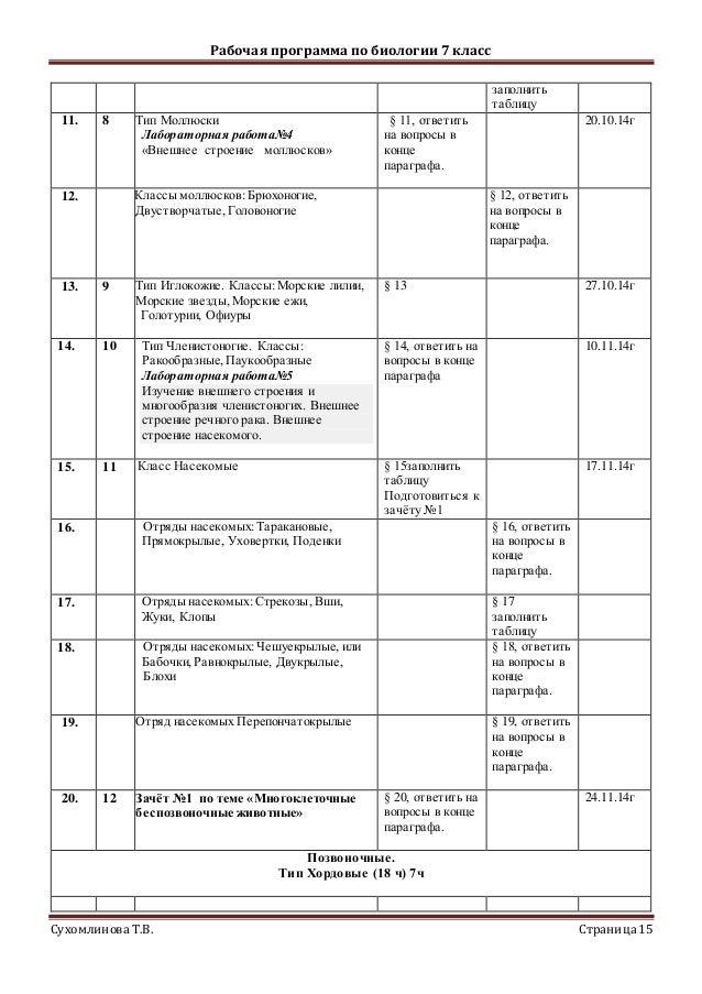 Заполненая таблица по истории 7 класс