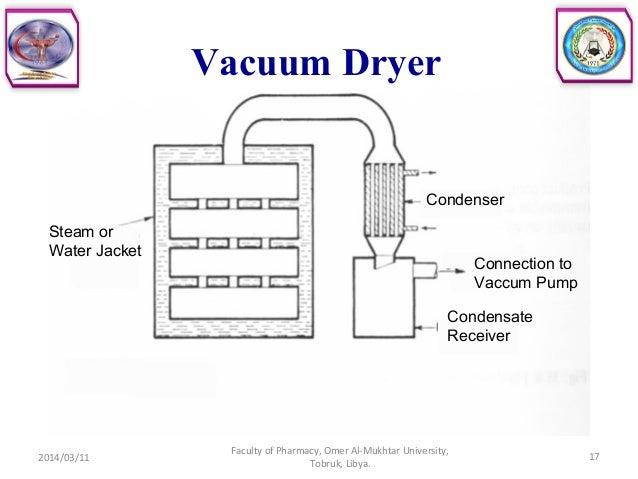 Great Vacuum Dryer ...