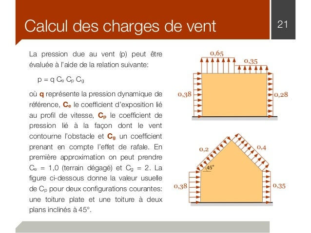 - Calcul charges appartement ...