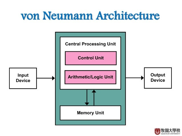 Cpu architecture advanced for Architecture von neumann