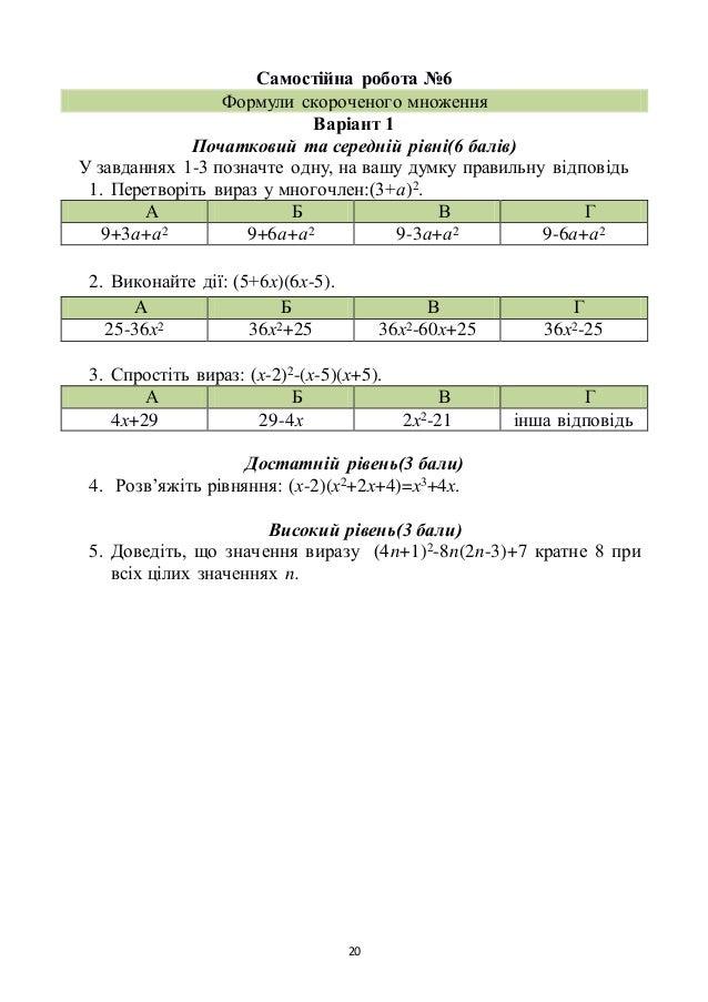 20 Самостійна робота №6 Формули скороченого множення Варіант 1 Початковий та середній рівні(6 балів) У завданнях 1-3 позна...