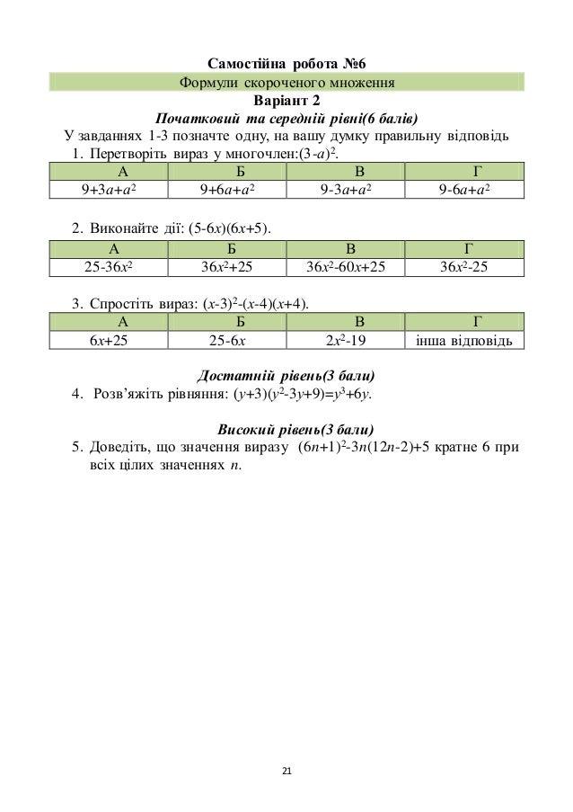 21 Самостійна робота №6 Формули скороченого множення Варіант 2 Початковий та середній рівні(6 балів) У завданнях 1-3 позна...