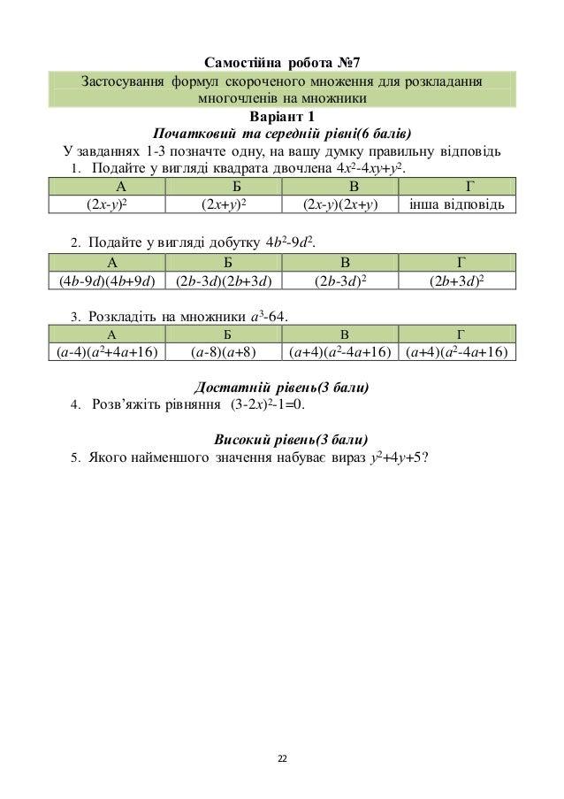 22 Самостійна робота №7 Застосування формул скороченого множення для розкладання многочленів на множники Варіант 1 Початко...