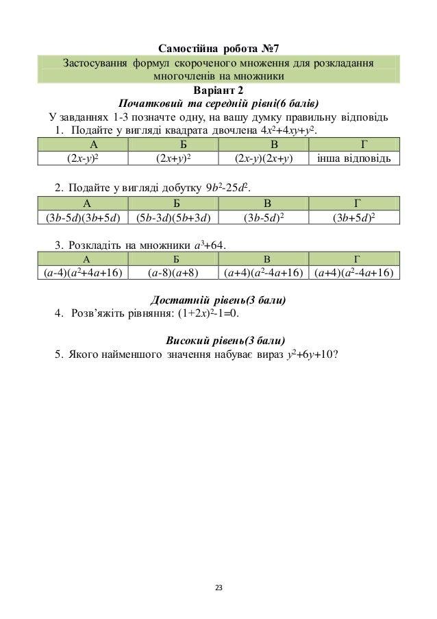 23 Самостійна робота №7 Застосування формул скороченого множення для розкладання многочленів на множники Варіант 2 Початко...