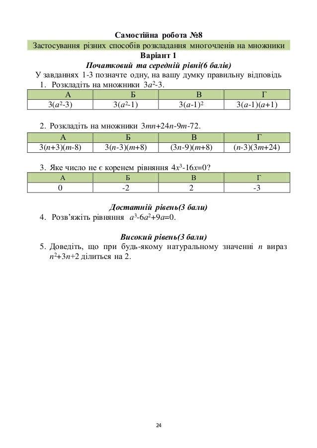 24 Самостійна робота №8 Застосування різних способів розкладання многочленів на множники Варіант 1 Початковий та середній ...