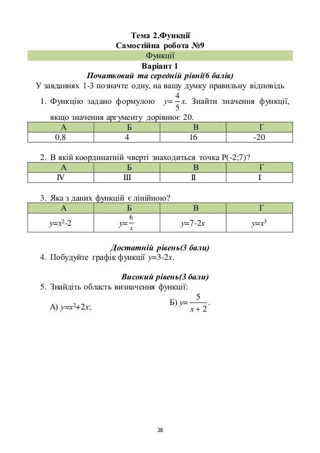 28 Тема 2.Функції Самостійна робота №9 Функції Варіант 1 Початковий та середній рівні(6 балів) У завданнях 1-3 позначте од...