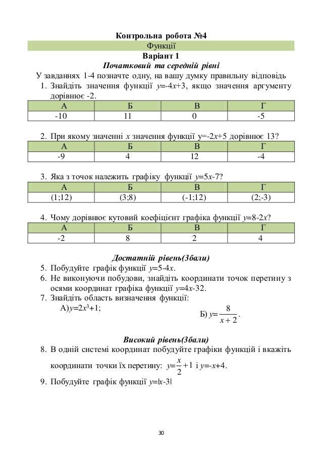 30 Контрольна робота №4 Функції Варіант 1 Початковий та середній рівні У завданнях 1-4 позначте одну, на вашу думку правил...