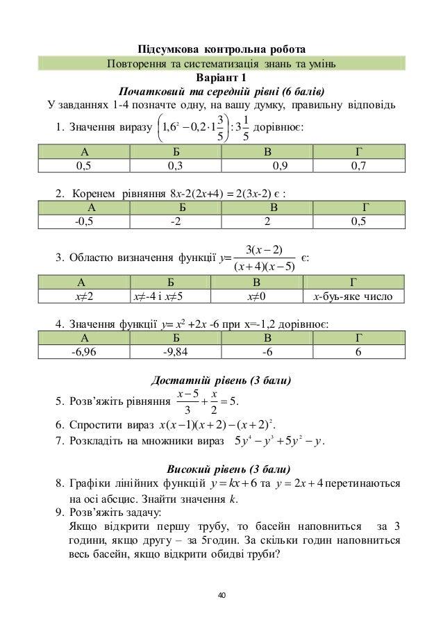 40 Підсумкова контрольна робота Повторення та систематизація знань та умінь Варіант 1 Початковий та середній рівні (6 балі...