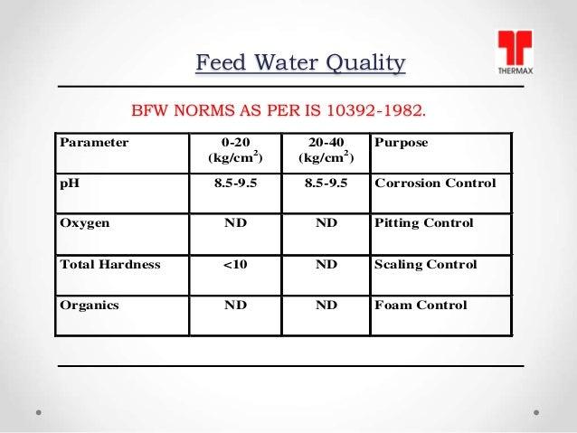 Boiler Maintenance & Safety