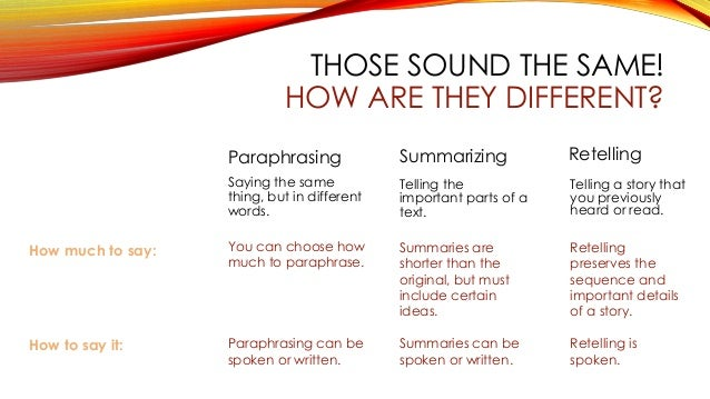 how to paraphrase and summarize