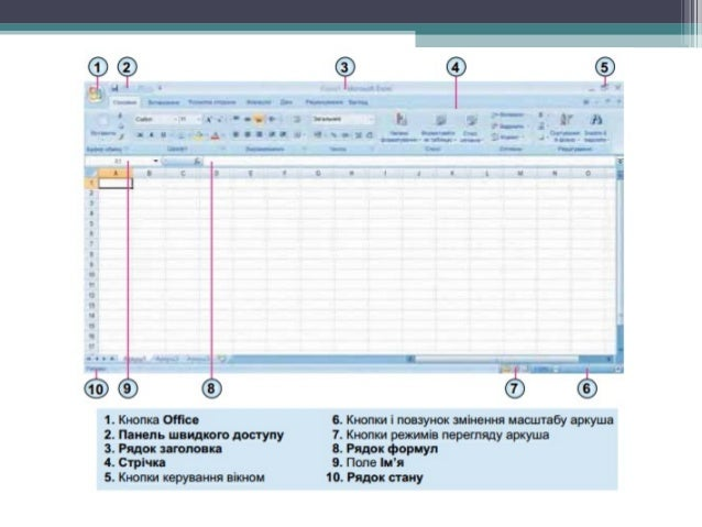 Основні об'єкти ЕТ Електронна таблиця може складатись із декількох аркушів, кожен з яких поділений на рядки і стовпці. На ...