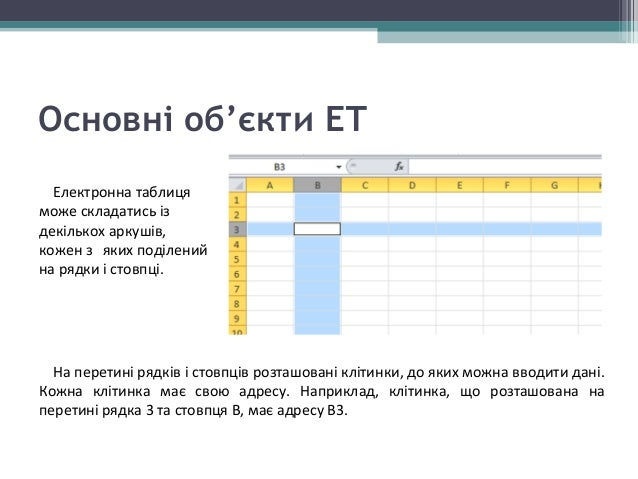 Основні об'єкти ЕТ Електронна таблиця, створена за допомогою табличного процесора Microsoft Excel, називається книгою. Ро...