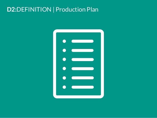 D2:DEFINITION   Production Plan ...