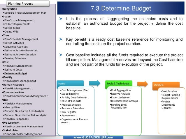 cost duration project management