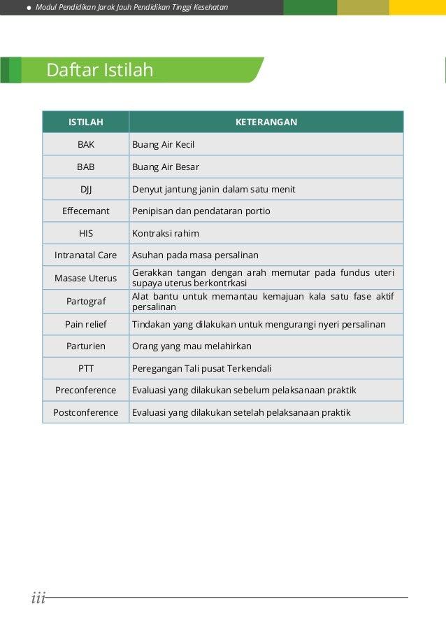 Modul Pendidikan Jarak Jauh Pendidikan Tinggi Kesehatan iii Daftar Istilah ISTILAH KETERANGAN BAK Buang Air Kecil BAB Buan...