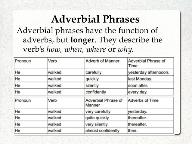 Adverb clause worksheet with answers pdf