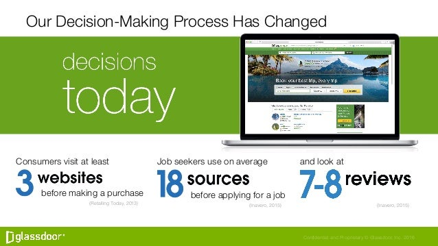 Confidential and Proprietary © Glassdoor, Inc. 2016 Our Decision-Making Process Has Changed Job seekers use on average  be...