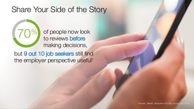 Confidential and Proprietary © Glassdoor, Inc. 2016 Share Your Side of the Story Source: 1Mintel, Glassdoor US Site Survey...