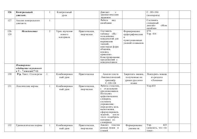 Рабочая программа по русскому языку класс  21 126 Контрольный диктант