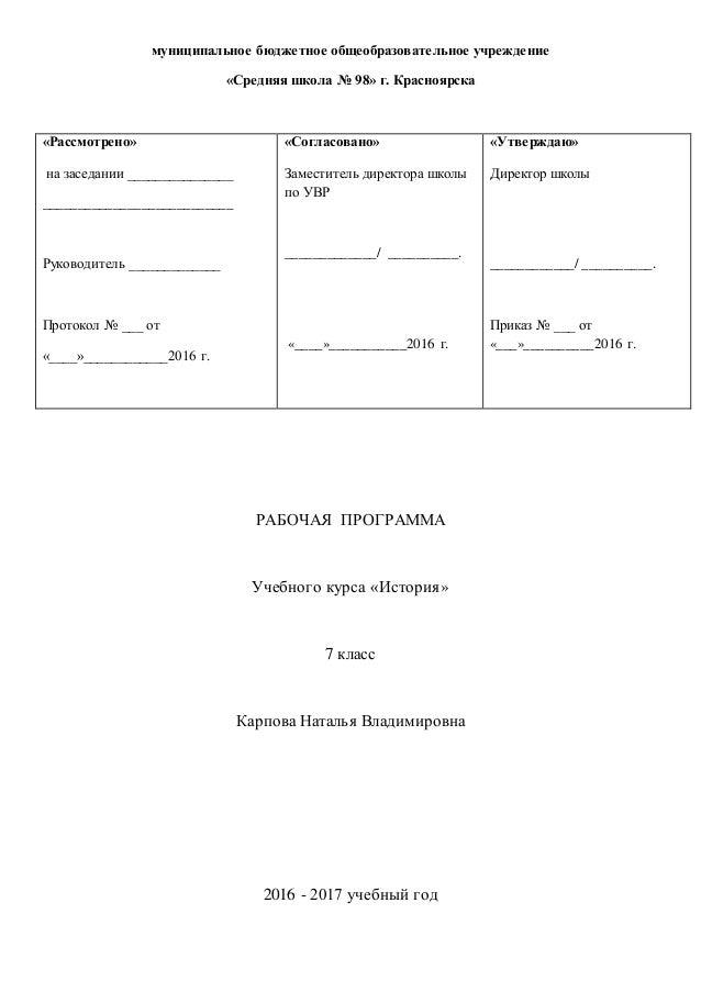 Срез по истории украины 11 класс
