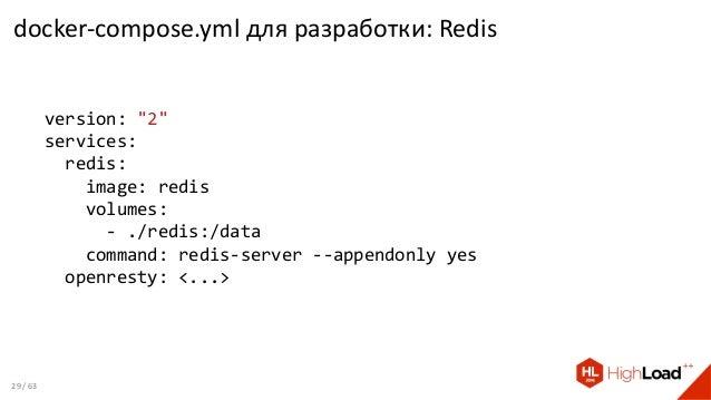 """docker-compose.yml для разработки: Redis version: """"2"""" services: redis: image: redis volumes: - ./redis:/data command: redi..."""